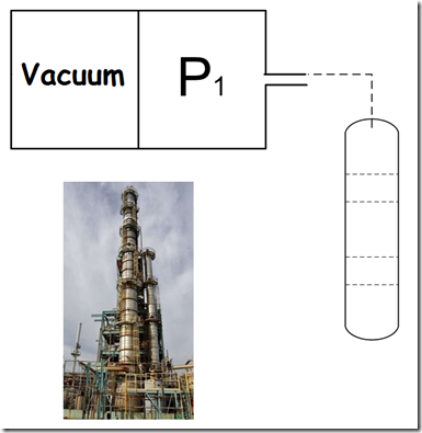 Typical Vacuum Effect